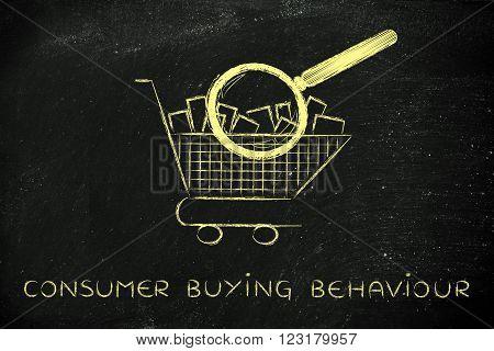 magnifying glass analyzing shopping cart full of items, consumer buying behaviour