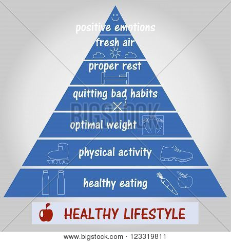 healthy lifestyle presented in the form of a pyramid blue