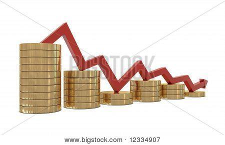 Golden coins chart