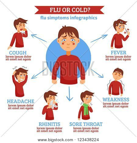 Infographic style circle infochart with cold and flu symptoms differences flat educational medical abstract  poster vector illustration