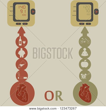 bad and good habits for the heart vector illustration