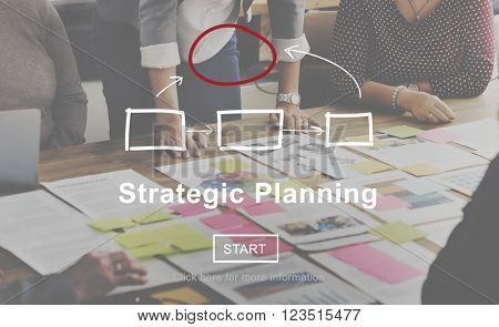 Strategic Planning Mission Objective Project Concept