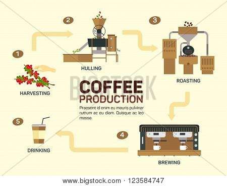 Vector illustration of coffee. Drink graphic, cup and infographic, cappuccino and espresso, vector illustration, eps 10