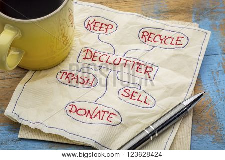 declutter concept (keep, recycle, trash, sell, donate - handwriting on napkin with a cup of coffee