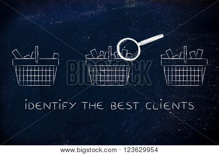 Magnifying Glass On Empty Vs Full Shopping Baskets, Best Clients