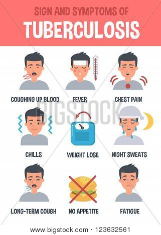 Tuberculosis vector infographic. Tuberculosis symptoms. Infographic elements.