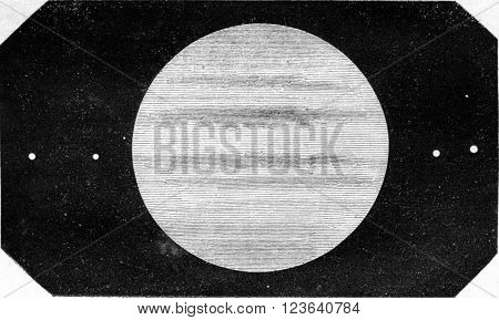 Jupiter as seen from the earth, vintage engraved illustration. Magasin Pittoresque 1857.