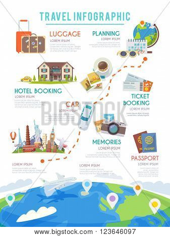 Travel infographic Web infographic. Travel info. Travel planning. Hotel booking. Trip to World. Travel to World. Vacation. Road trip. Tourism Website illustration. Landmarks.