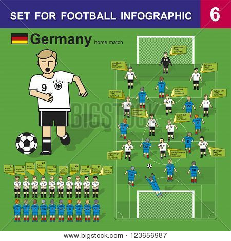 Set for football infographic. German national football team. Form for home matches.