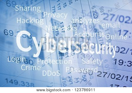 Cyber Security concept. Cloud containing words related to Cyber Security.