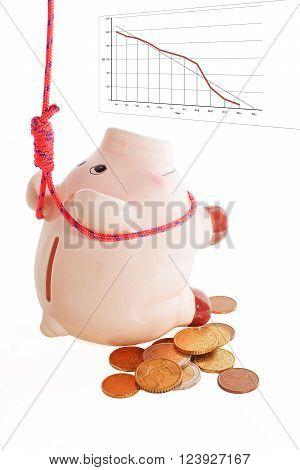 suicide of piggybank,  metaphor of financial crisis