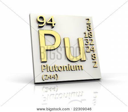 Plutonium Form Periodic Table Of Elements