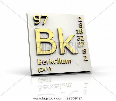 Berkelium Periodic Table Of Elements