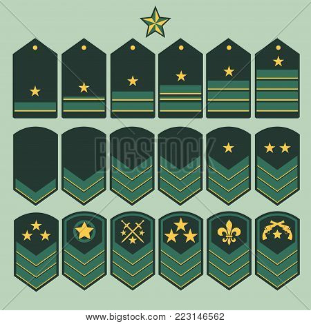 Military ranks symbol