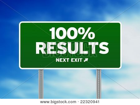 100% Results Road Sign