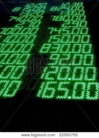 Stock Bid Numbers, Money Exchange Rate, Green Led Panel