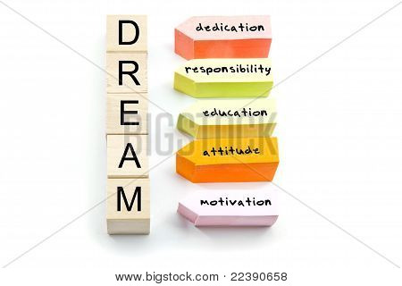 Dream Acronym On Blocks And Sticky Notes