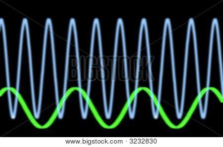 Sinusiodal Waveform