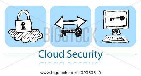 """Hand drawn cloud computing security concept. Computer authenticating to secured """"cloud"""" resources."""