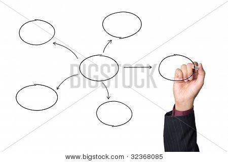 Hand ein Ablaufdiagramm skizzieren