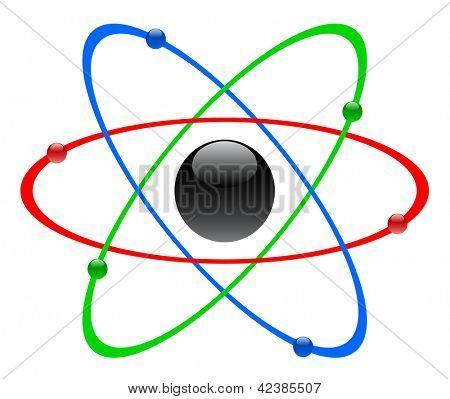 Símbolo atômico de cor, vetor