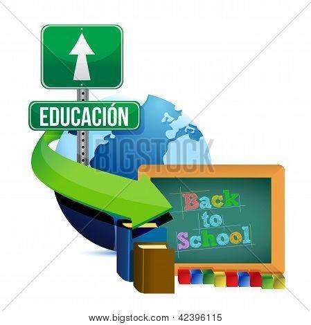 Education Globe Concept Spanish Design