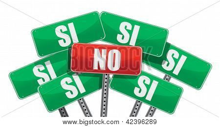 Yes And No Signs In Spanish