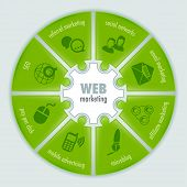 pic of mass media  - Circular infographic about Web marketing concept - JPG