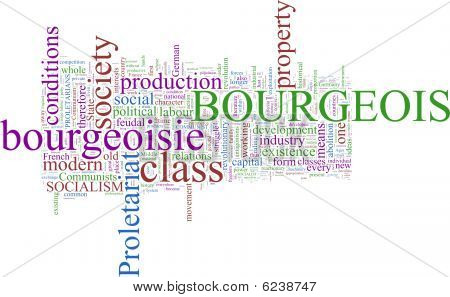 Word Cloud - Marxism