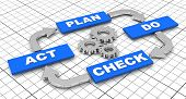 pic of plan-do-check-act  - 3d generated picture of a pdca circle - JPG