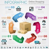 picture of internet icon  - Internet Online Shopping Infographic with Arrows Set Icons for e - JPG