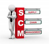 pic of supply chain  - 3d rendering of business person standing with scm  - JPG