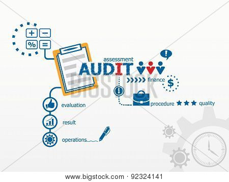 Audit - Analyze A Company.