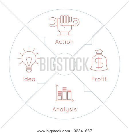 vector illustration for business process infographic whis modern icons