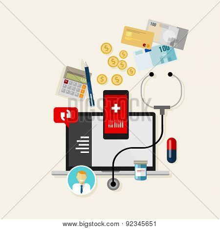 medical treatment cost payment finance health