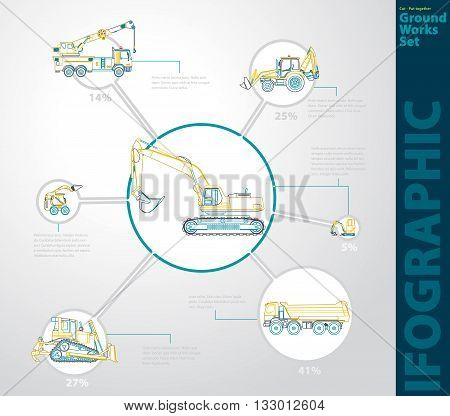 Construction machinery infographic set. Outline ground works machines vehicles, white background. Catalog page. Heavy building equipment, truck, digger, bagger, excavator, transportation master vector