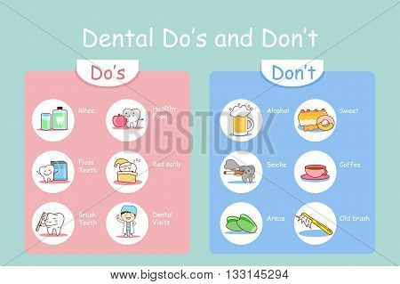Dental do and dont list health cute cartoon teeth great for health dental care concept