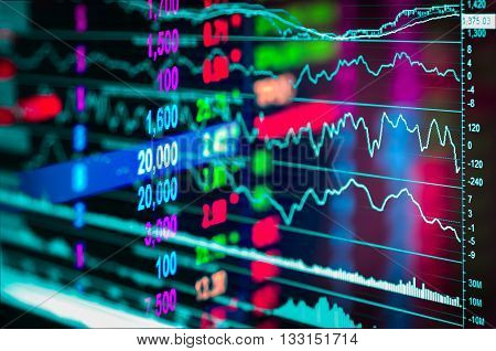 Financial data on a monitorcandle stick graph of stock market stock market data on LED display concept