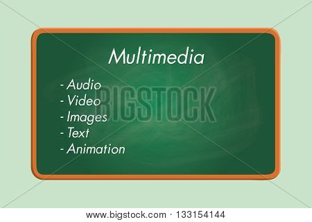 multimedia component list audio video images text animation green board chalk effect vector graphic illustration