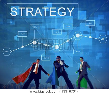Strategy Analysis Plan Solution Development Concept