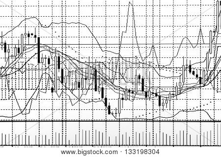 Stock market graph and bar chart price display.