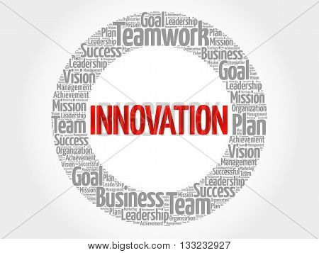 INNOVATION circle word cloud business concept, presentation background
