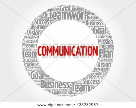COMMUNICATION circle word cloud business concept, presentation background