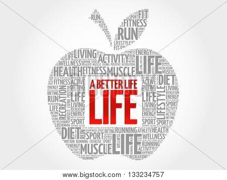 A Better Life Apple Word Cloud