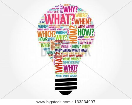 Question words bulb word cloud concept, presentation background