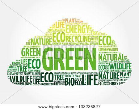 Green Word Cloud