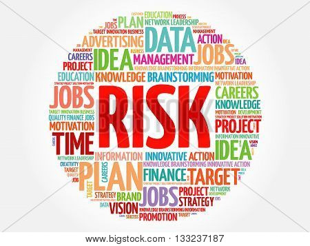 RISK word cloud business concept, presentation background