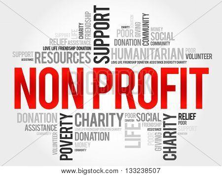 Non Profit word cloud concept, presentation background