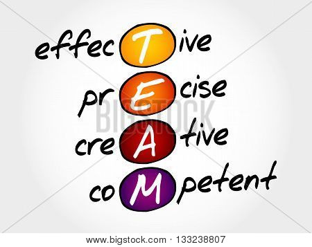 Team - Effective, Precise, Creative, Competent