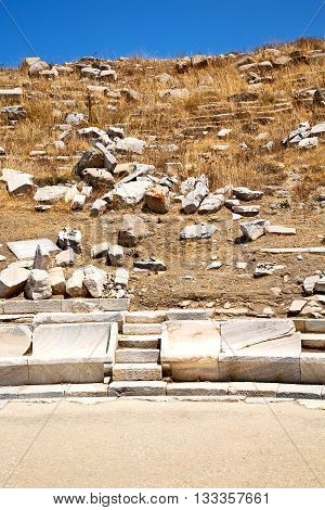 Archeology  In Delos Greece The  Site